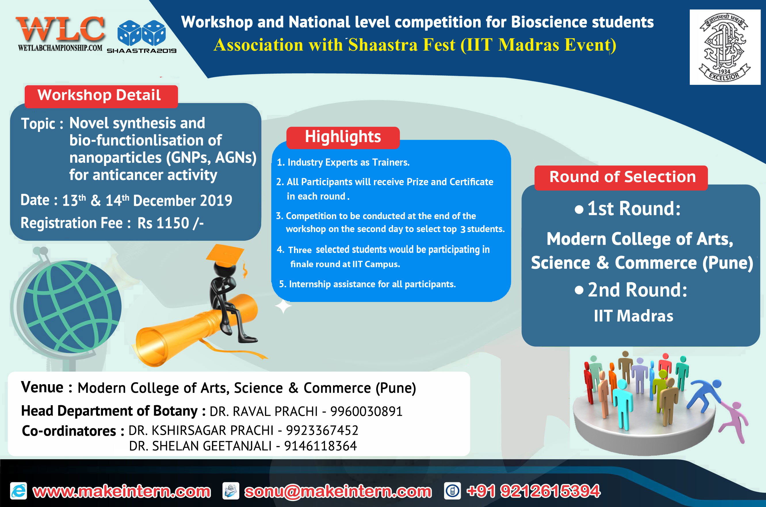 Modern College Of Arts Science And Commerce Pune Maharashtra Fees